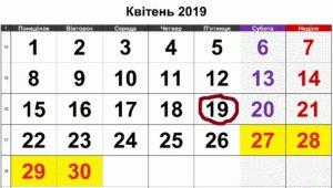 19 квітня – цей день в історії України та світу
