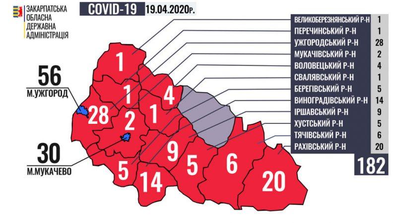 Ужгород та Ужгородський район мають найбільше випадків захворюваності на коронавірус