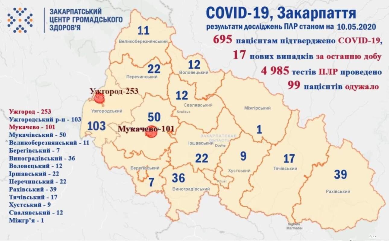 За минулу добу у 17 осіб підтверджено коронавірус