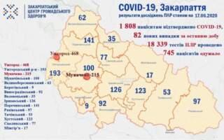 На Закарпатті знову спалах коронавірусу: у 82 пацієнтів підтвердився діагноз