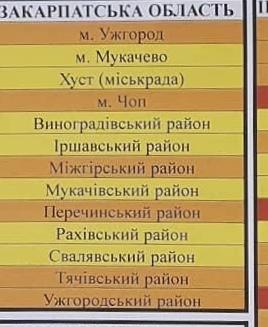 Закарпаття поділили на помаранчеву та жовту зони: Держкомісія з ТЕБ і НС встановила нове епідемічне зонування з 24 серпня