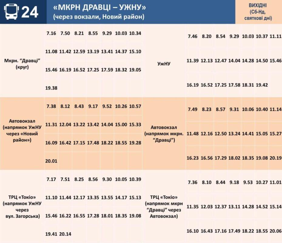 Графік руху автобусів на вихідні в Ужгороді! З 12 квітня, змінюється графік руху на маршрутах №№18 та 24